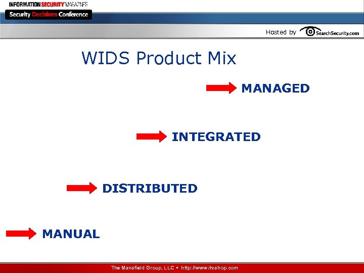 Hosted by WIDS Product Mix MANAGED INTEGRATED DISTRIBUTED MANUAL The Mansfield Group, LLC •