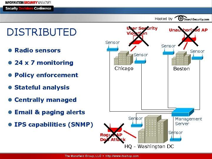 Hosted by DISTRIBUTED User Security Violation Sensor Unauthorized AP Sensor l Radio sensors Sensor