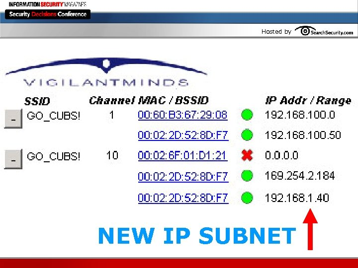 Hosted by NEW IP SUBNET