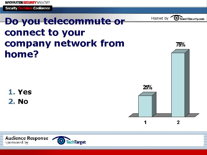 Do you telecommute or connect to your company network from home? 1. Yes 2.