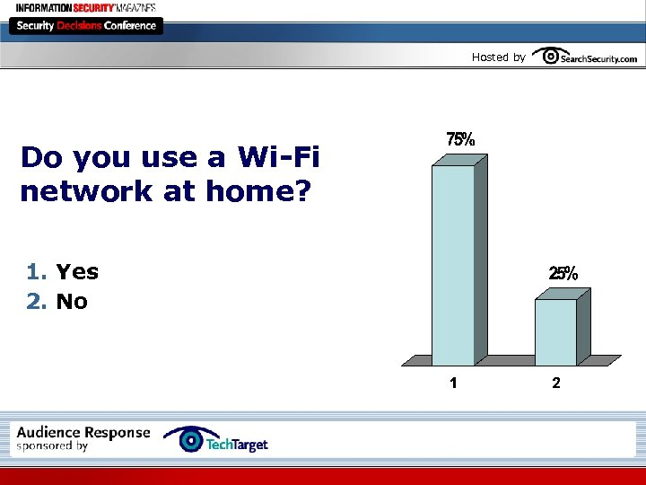 Hosted by Do you use a Wi-Fi network at home? 1. Yes 2. No