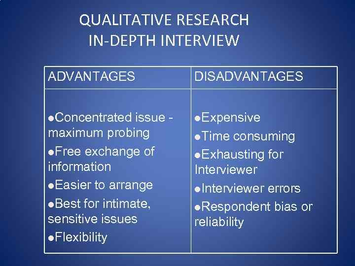 bias qualitative research A guide to using qualitative research methodology contents 1 what is qualitative research aims, uses and ethical issues a) what is qualitative research.