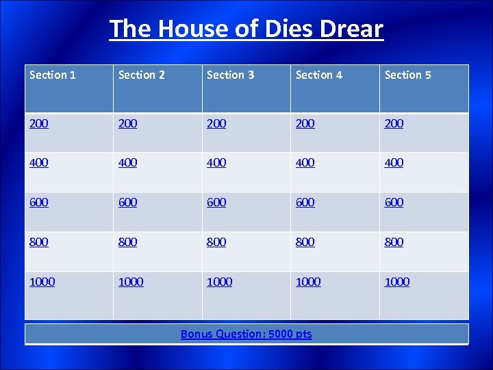 The House of Dies Drear Section 1 Section 2 Section 3 Section 4 Section