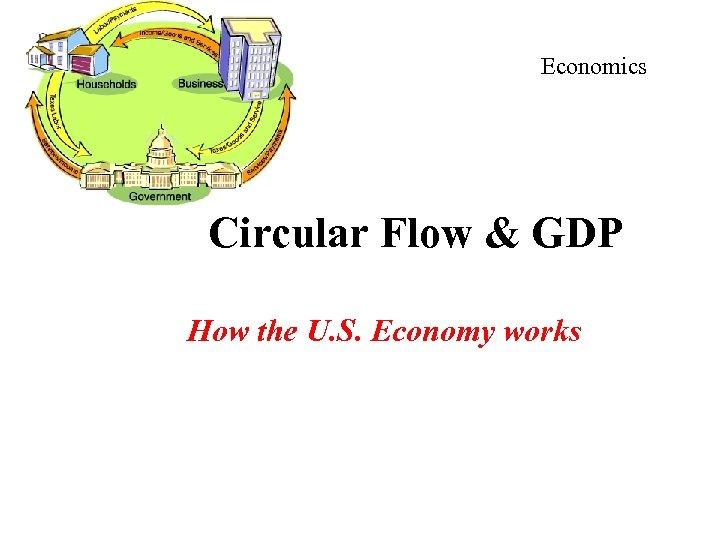 Economics Circular Flow & GDP How the U. S. Economy works