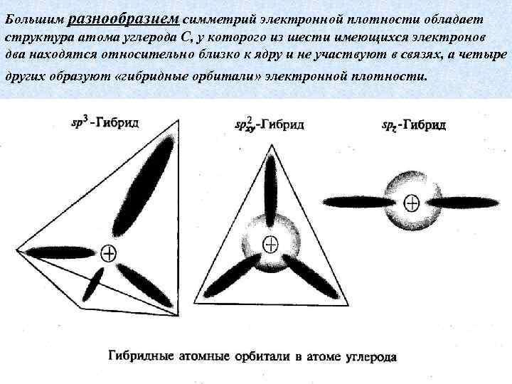 Большим разнообразием симметрий электронной плотности обладает структура атома углерода С, у которого из шести
