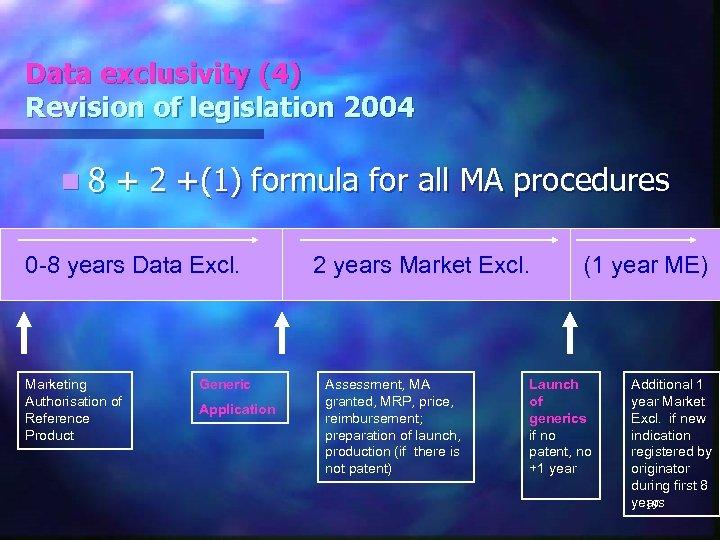 Data exclusivity (4) Revision of legislation 2004 n 8 + 2 +(1) formula for