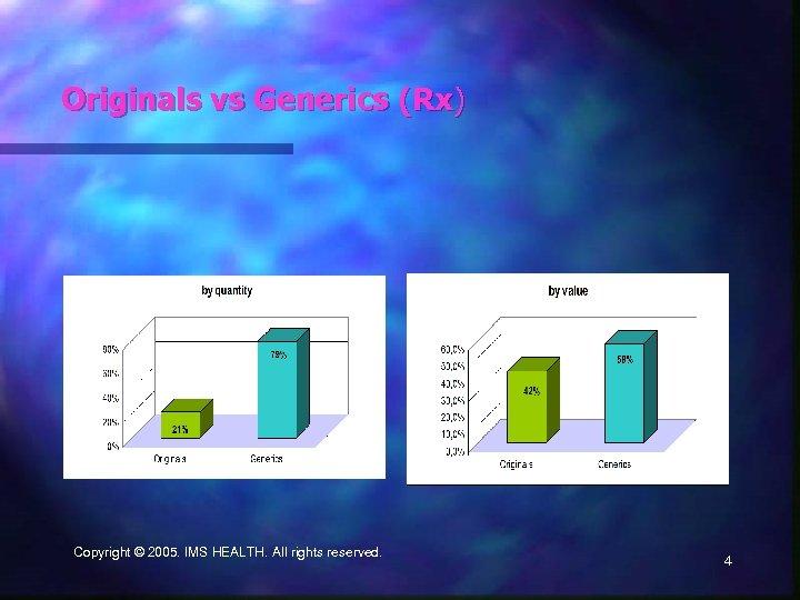 Originals vs Generics (Rx) Copyright © 2005. IMS HEALTH. All rights reserved. 4