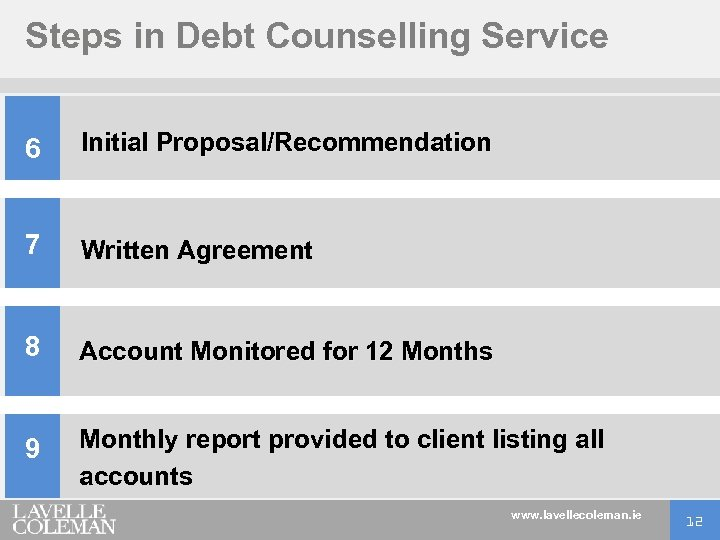 Steps in Debt Counselling Service 6 Initial Proposal/Recommendation 7 Written Agreement 8 Account Monitored