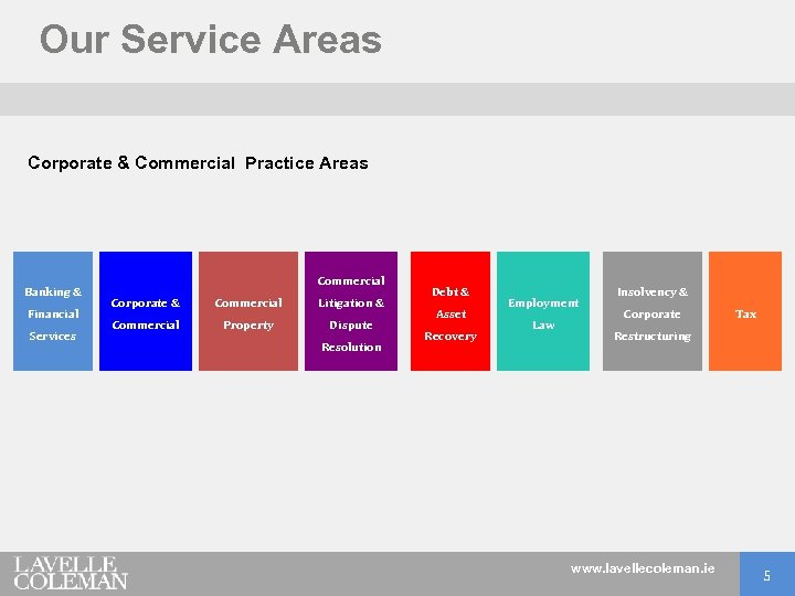 Our Service Areas Corporate & Commercial Practice Areas Banking & Financial Services Commercial Corporate