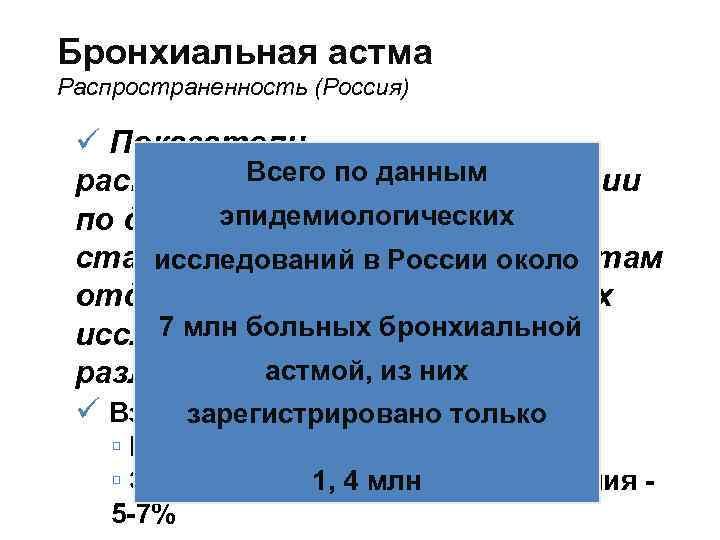 Бронхиальная астма Распространенность (Россия) ü Показатели Всего по данным распространенности БА в России эпидемиологических