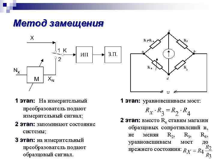 Метод замещения c R 1=R x R 2 a b R 4 М R