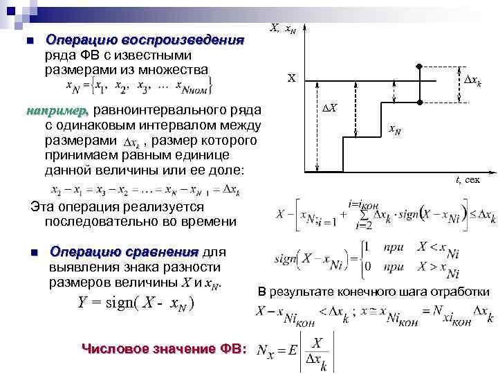 n Х, x. N Операцию воспроизведения ряда ФВ с известными размерами из множества xk