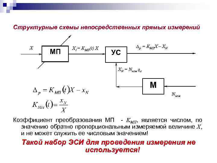 Структурные схемы непосредственных прямых измерений Х МП X 1= КМП(t) Х УС p =