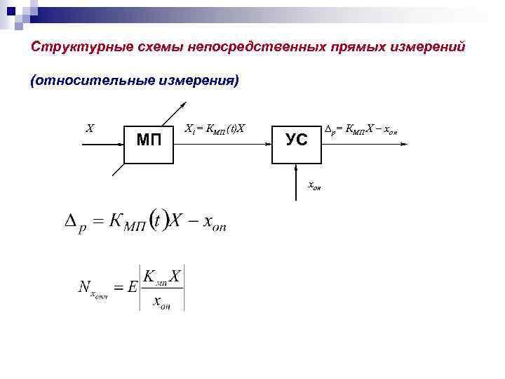 Структурные схемы непосредственных прямых измерений (относительные измерения) X МП X 1= КМП (t)Х p=