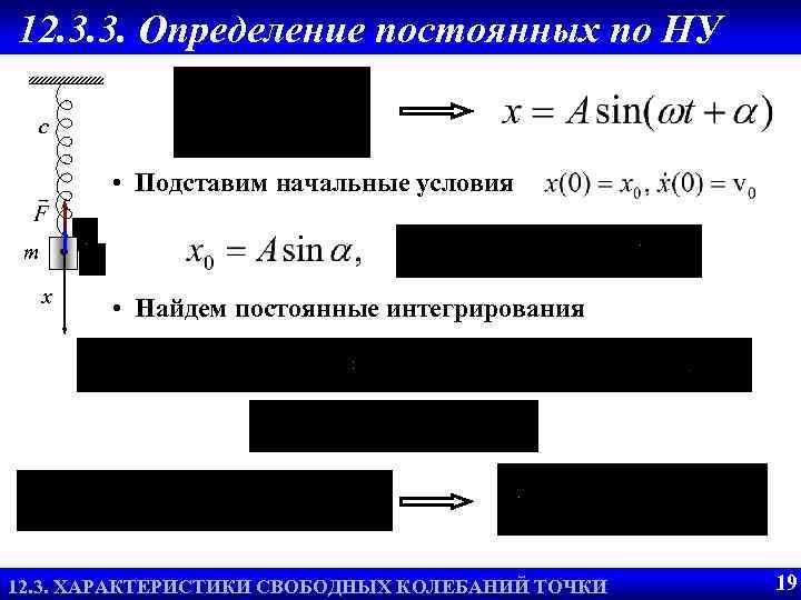 12. 3. 3. Определение постоянных по НУ c • Подставим начальные условия m x