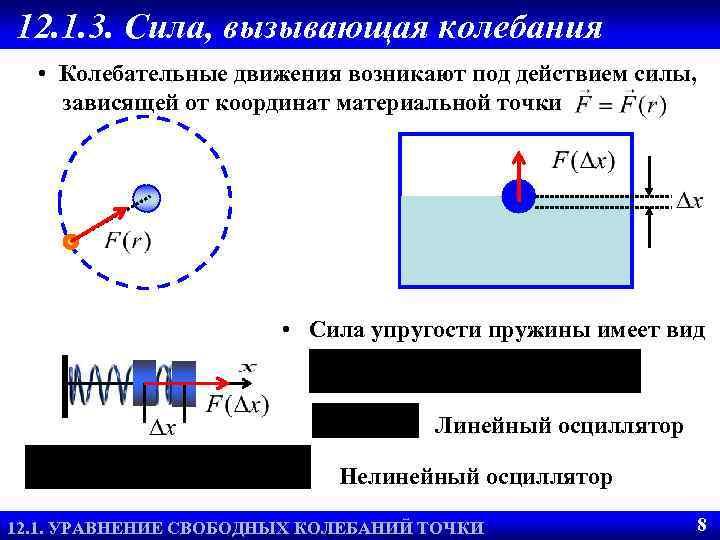 12. 1. 3. Сила, вызывающая колебания • Колебательные движения возникают под действием силы, зависящей
