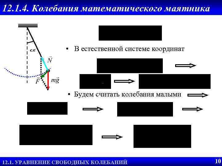12. 1. 4. Колебания математического маятника • В естественной системе координат • Будем считать