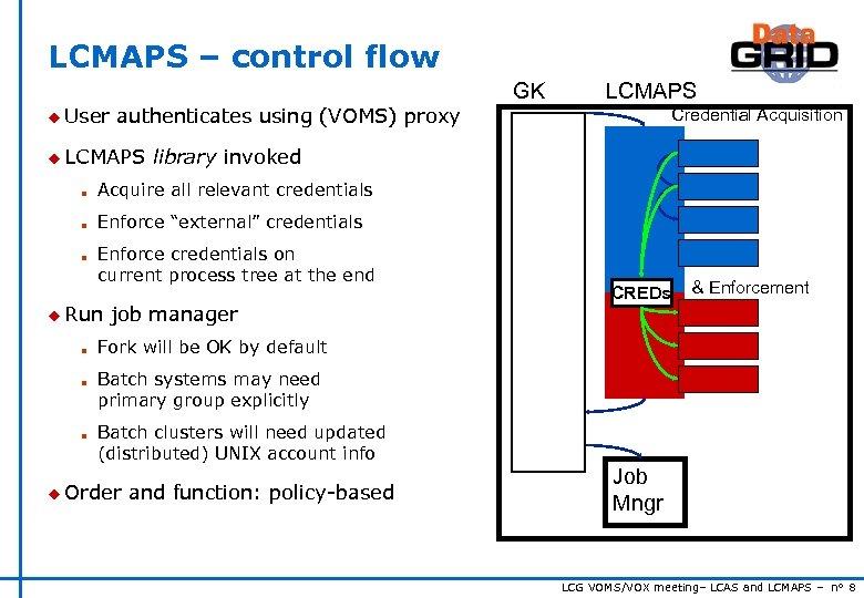 LCMAPS – control flow GK u User LCMAPS authenticates using (VOMS) proxy u LCMAPS