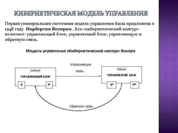 Первая универсальная системная модель управления была предложена в 1948 году Норбертом Винером. Его «кибернетический