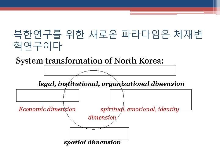 북한연구를 위한 새로운 파라다임은 체재변 혁연구이다 System transformation of North Korea: legal, institutional, organizational