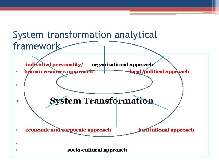 System transformation analytical framework • individual personality/ organizational approach human resources approach legal/political approach
