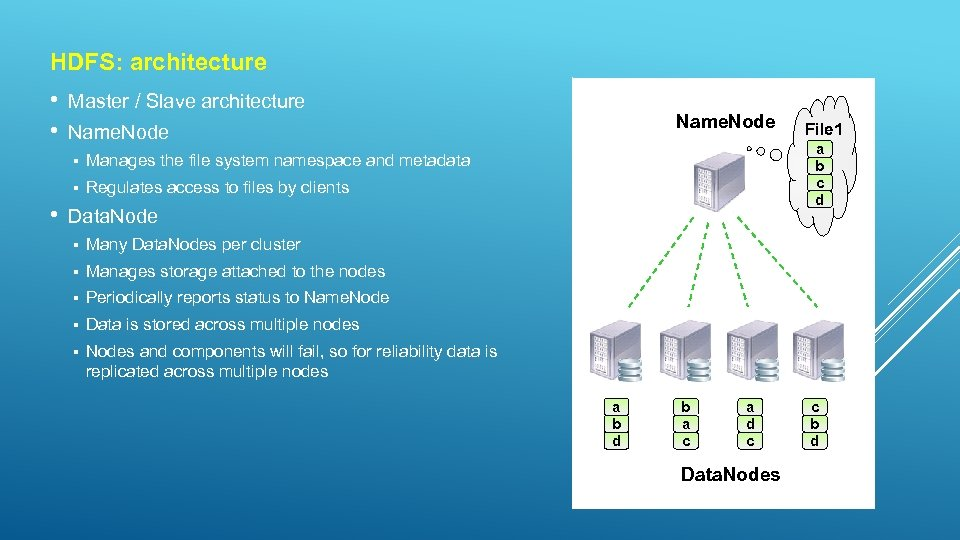HDFS: architecture • Master / Slave architecture • Name. Node § Regulates access to