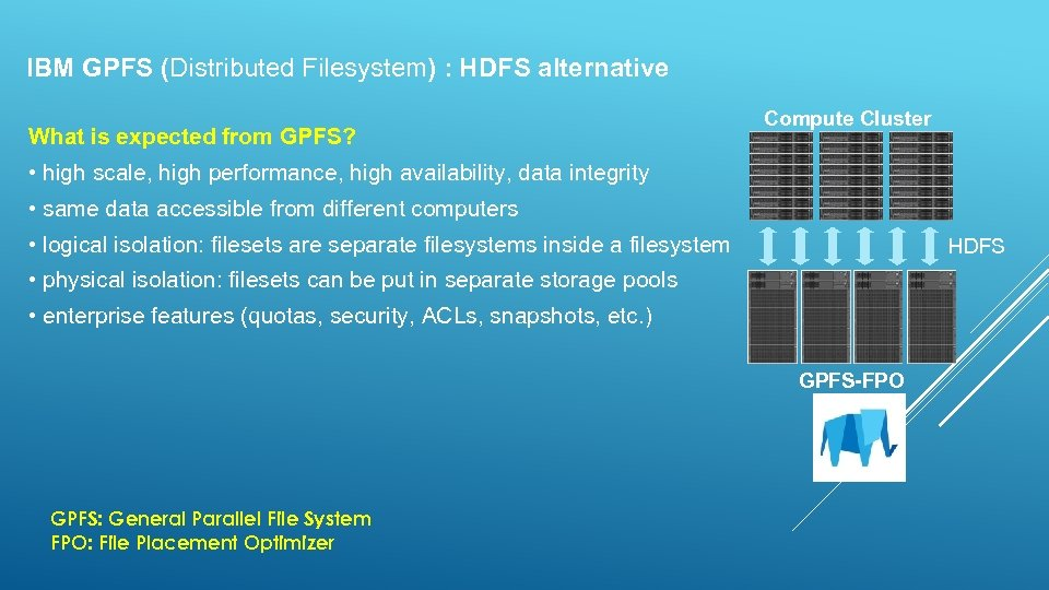 IBM GPFS (Distributed Filesystem) : HDFS alternative What is expected from GPFS? Compute Cluster