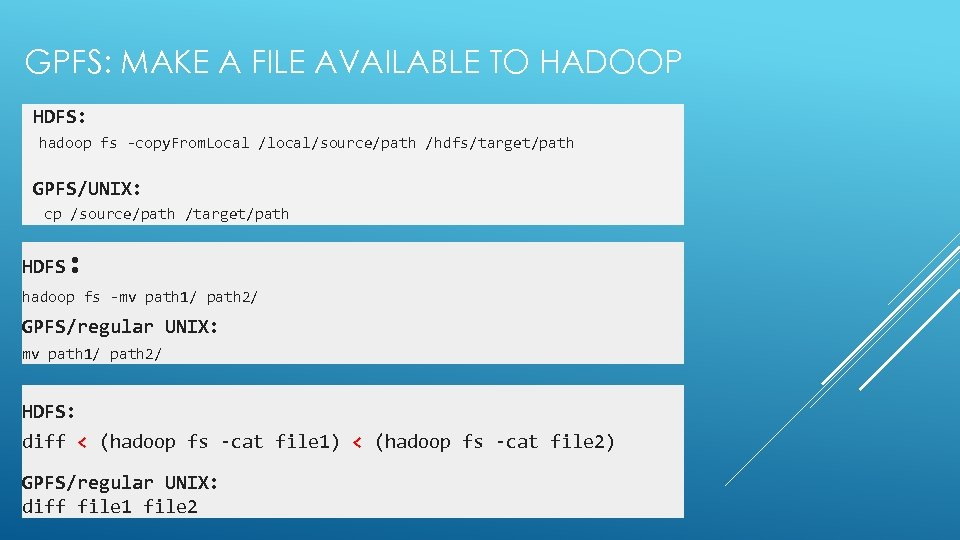 GPFS: MAKE A FILE AVAILABLE TO HADOOP HDFS: hadoop fs -copy. From. Local /local/source/path