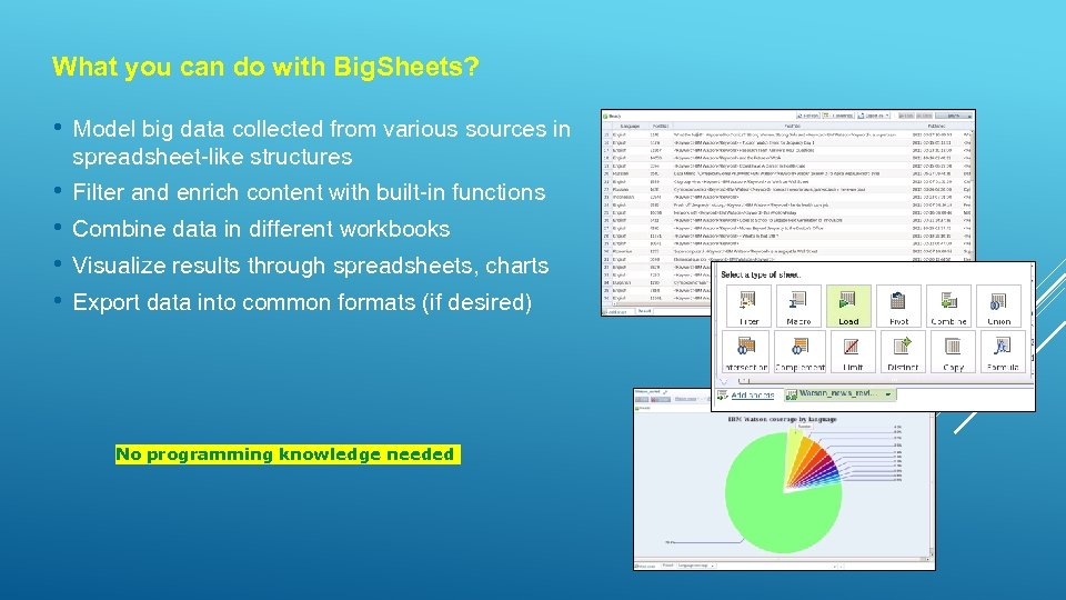 What you can do with Big. Sheets? • Model big data collected from various