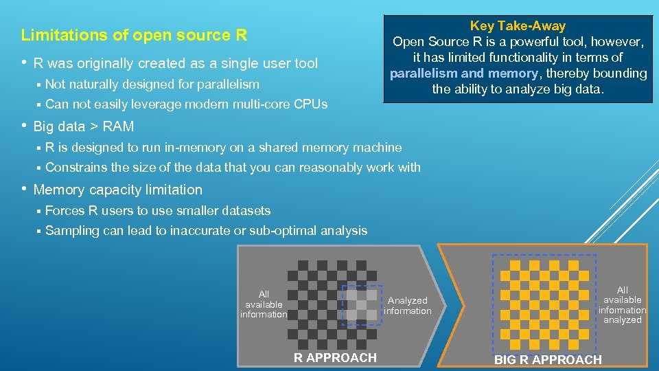 Limitations of open source R • R was originally created as a single user