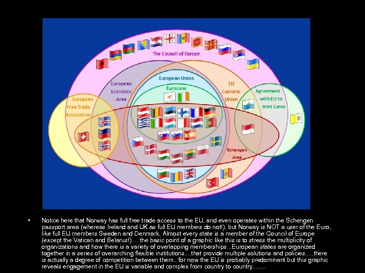 • Notice here that Norway has full free trade access to the EU,