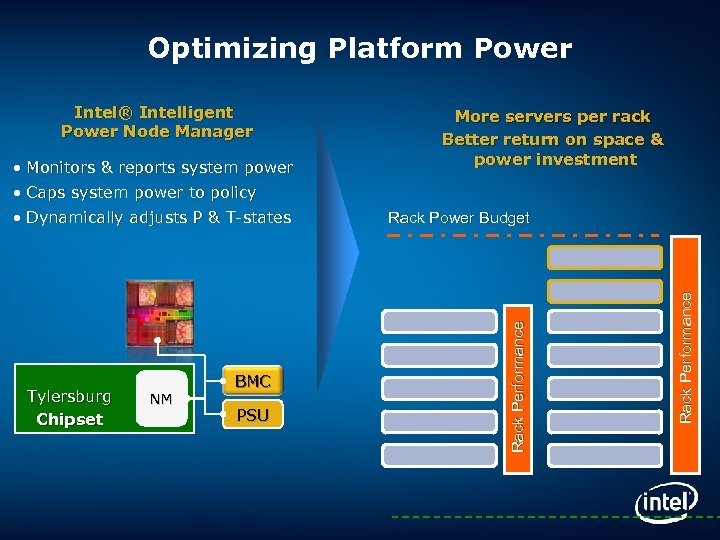 Optimizing Platform Power • Dynamically adjusts P & T-states Tylersburg Chipset NM BMC PSU
