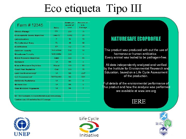 Eco etiqueta Tipo III Farm # 12345 NATURESAFE ECOPROFILE This product was produced with