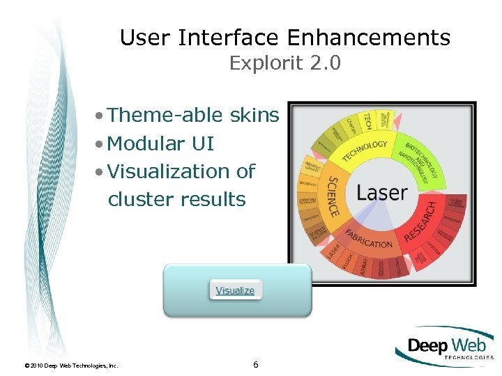 User Interface Enhancements Explorit 2. 0 • Theme-able skins • Modular UI • Visualization