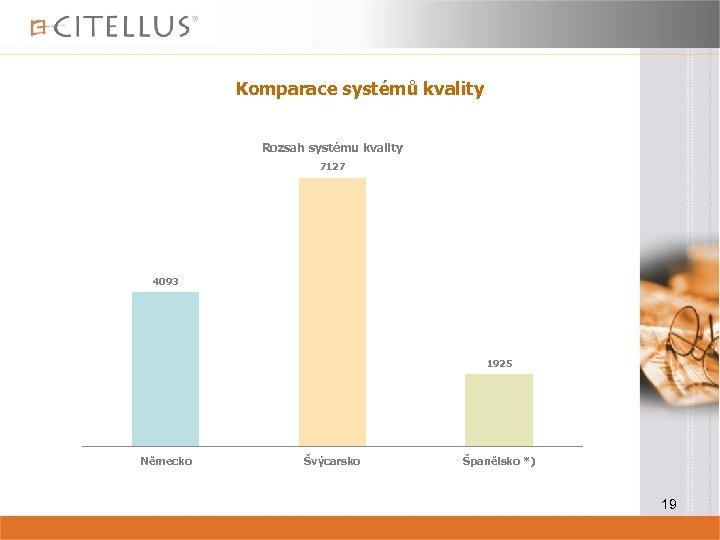 Komparace systémů kvality Rozsah systému kvality 7127 4093 1925 Německo Švýcarsko Španělsko *) 19