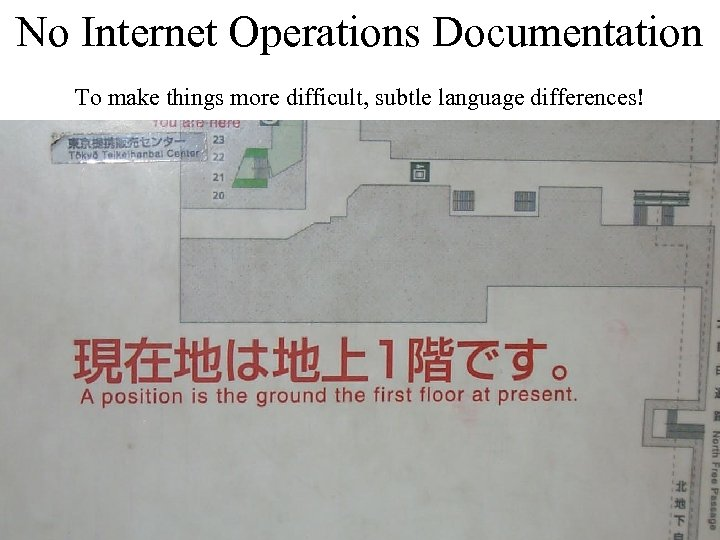 No Internet Operations Documentation To make things more difficult, subtle language differences!