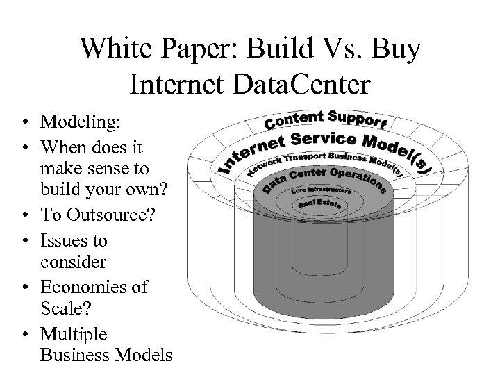 White Paper: Build Vs. Buy Internet Data. Center • Modeling: • When does it