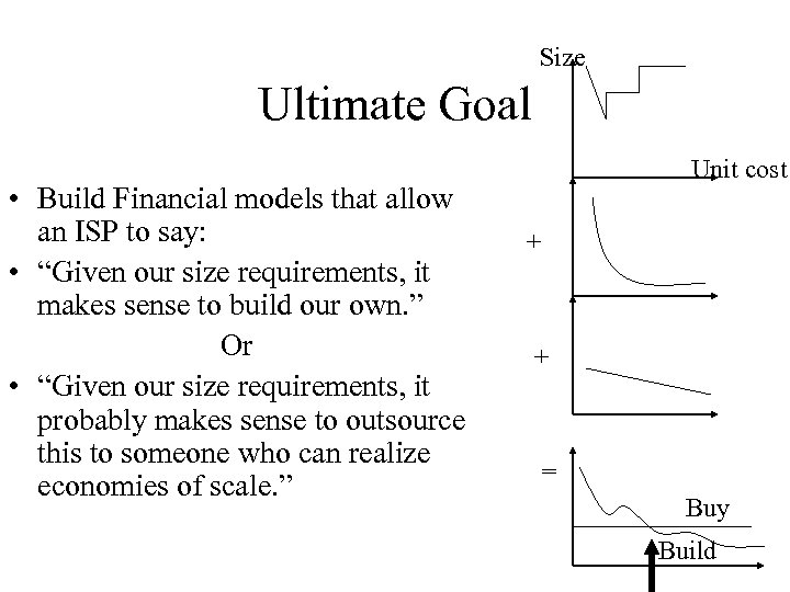 Size Ultimate Goal • Build Financial models that allow an ISP to say: •