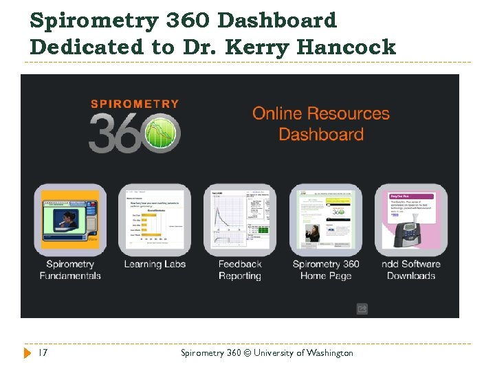 Spirometry 360 Dashboard Dedicated to Dr. Kerry Hancock 17 Spirometry 360 © University of