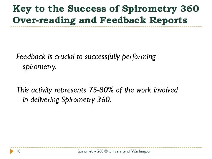 Key to the Success of Spirometry 360 Over-reading and Feedback Reports Feedback is crucial