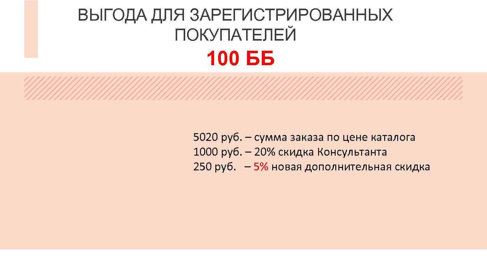 ВЫГОДА ДЛЯ ЗАРЕГИСТРИРОВАННЫХ ПОКУПАТЕЛЕЙ 100 ББ 5020 руб. – сумма заказа по цене каталога