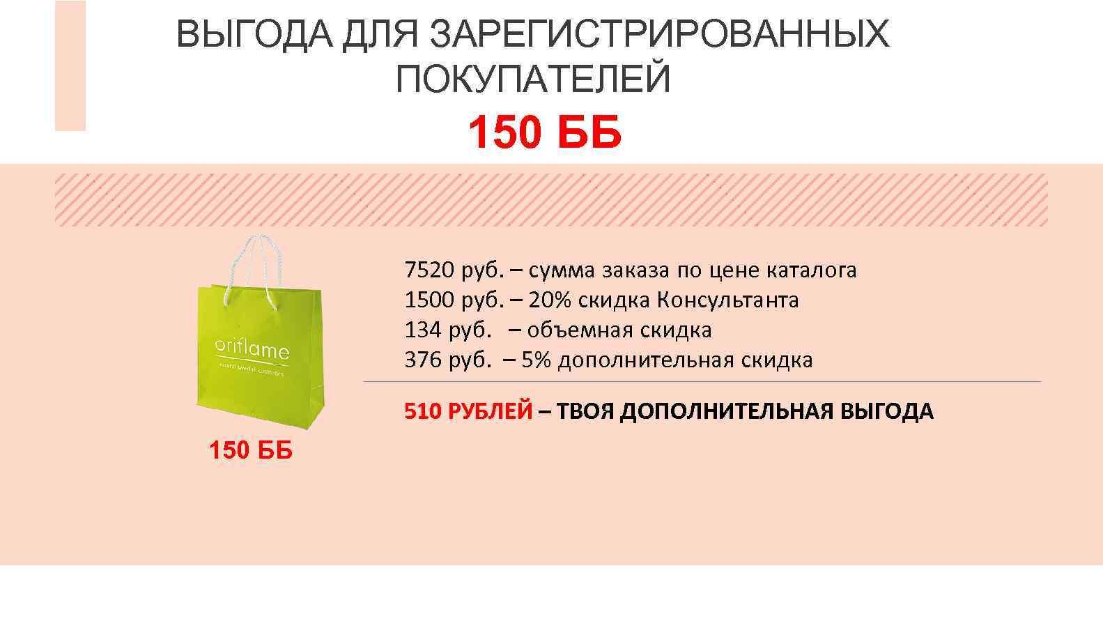 ВЫГОДА ДЛЯ ЗАРЕГИСТРИРОВАННЫХ ПОКУПАТЕЛЕЙ 150 ББ 7520 руб. – сумма заказа по цене каталога