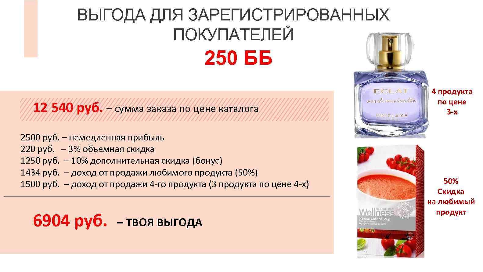 ВЫГОДА ДЛЯ ЗАРЕГИСТРИРОВАННЫХ ПОКУПАТЕЛЕЙ 250 ББ 12 540 руб. – сумма заказа по цене