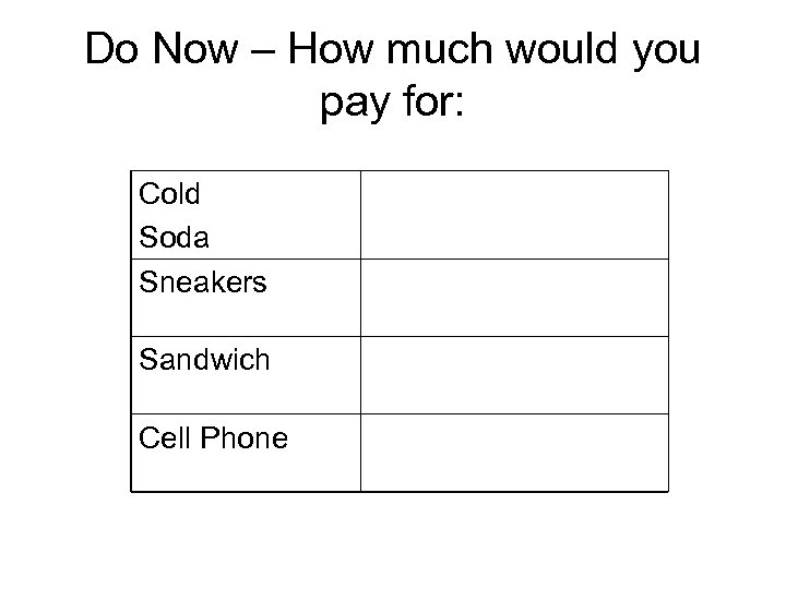 Do Now – How much would you pay for: Cold Soda Sneakers Sandwich Cell