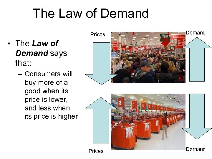 The Law of Demand Prices Demand • The Law of Demand says that: –