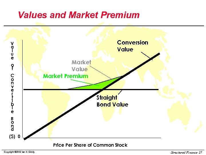 Values and Market Premium V a l u e o f C o n
