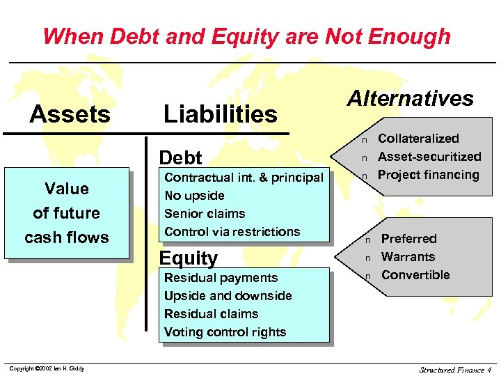 When Debt and Equity are Not Enough Assets Liabilities Alternatives n Debt Value of
