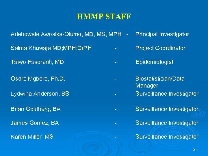 HMMP STAFF Adebowale Awosika-Olumo, MD, MS, MPH - Principal Investigator Salma Khuwaja MD; MPH;