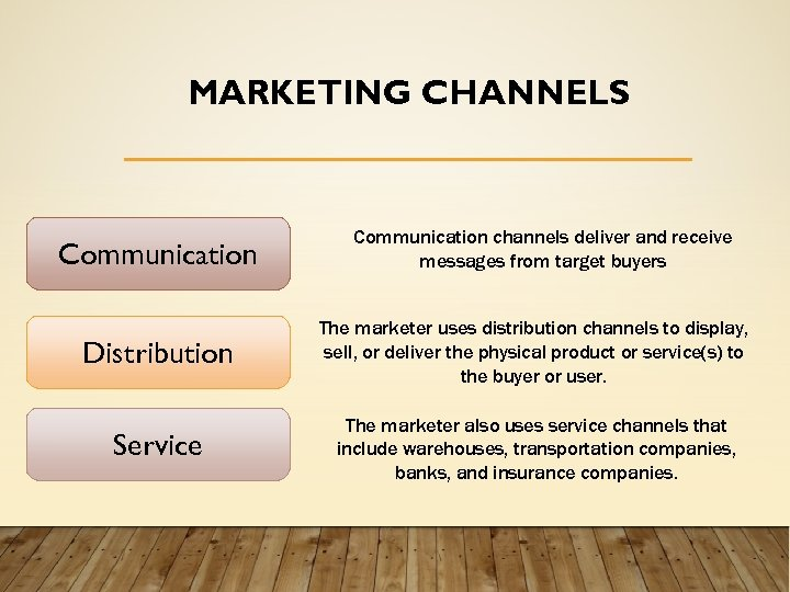 MARKETING CHANNELS Communication channels deliver and receive messages from target buyers Distribution The marketer