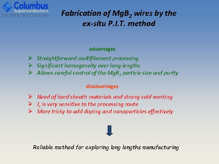 Fabrication of Mg. B 2 wires by the ex-situ P. I. T. method advantages